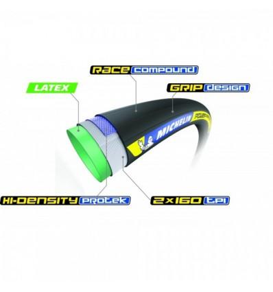 TUBOLARI 28 MICHELIN POWER COMPETITION 700x23